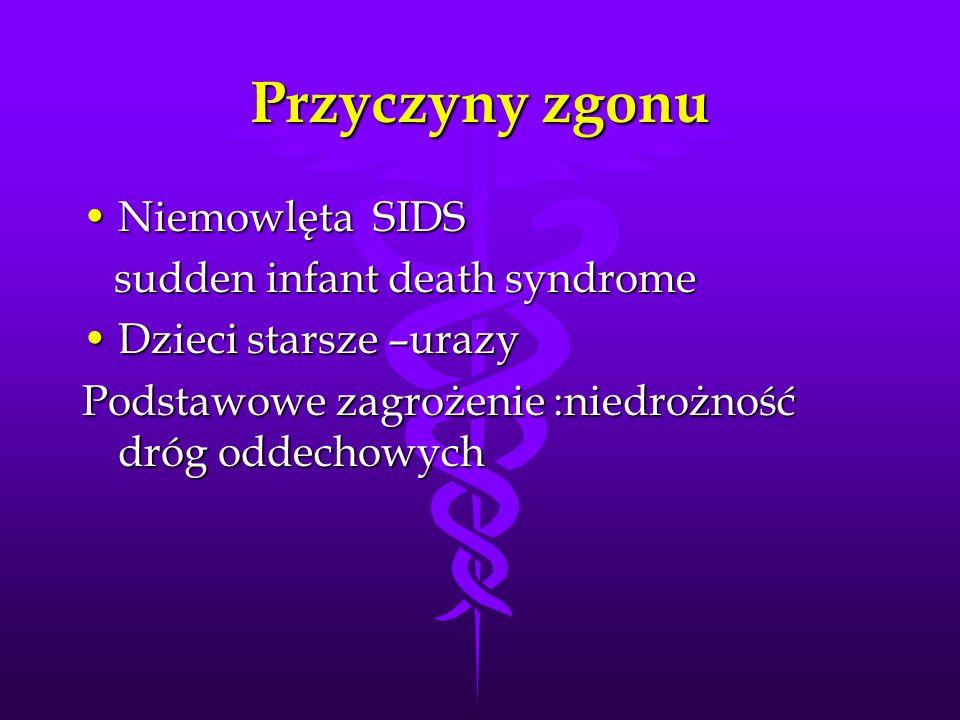 Przyczyny zgonu Niemowlęta SIDSNiemowlęta SIDS sudden infant death syndrome sudden infant death syndrome Dzieci starsze –urazyDzieci starsze –urazy Po