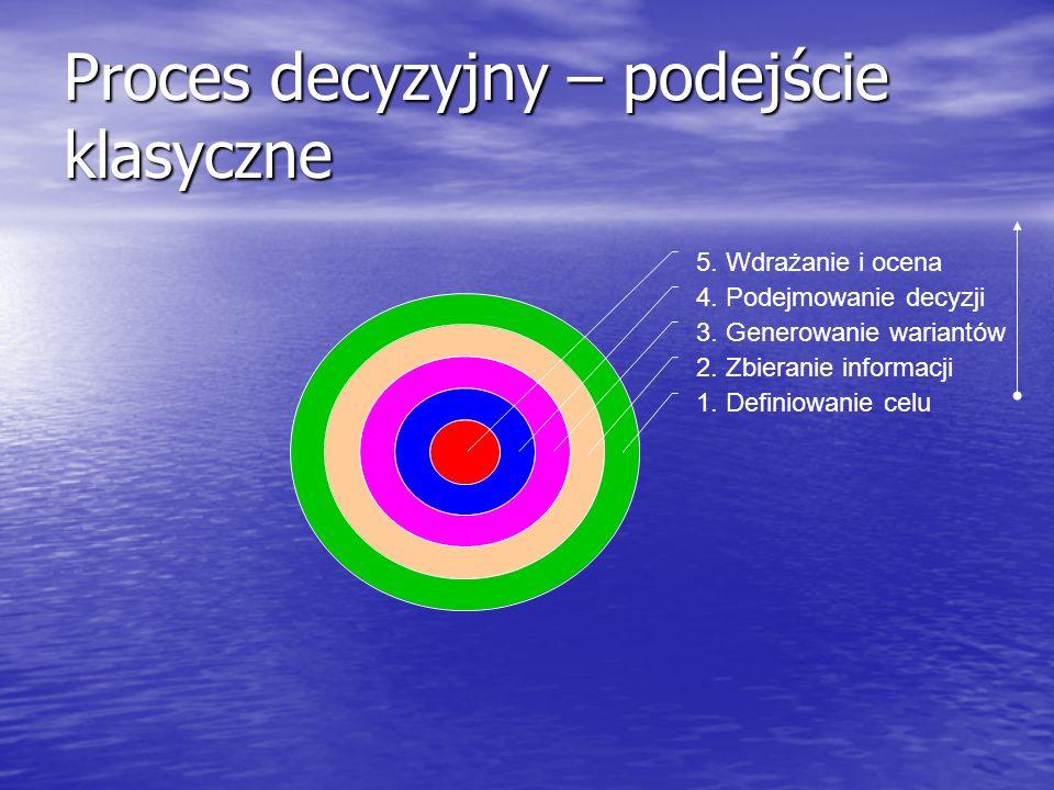 Proces decyzyjny – podejście klasyczne 5. Wdrażanie i ocena 4. Podejmowanie decyzji 3. Generowanie wariantów 2. Zbieranie informacji 1. Definiowanie c