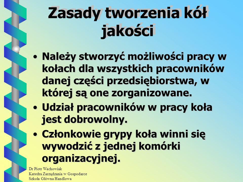 Dr Piotr Wachowiak Katedra Zarządzania w Gospodarce Szkoła Główna Handlowa Technika kół jakości - procedura Etap I: Przygotowawczy.