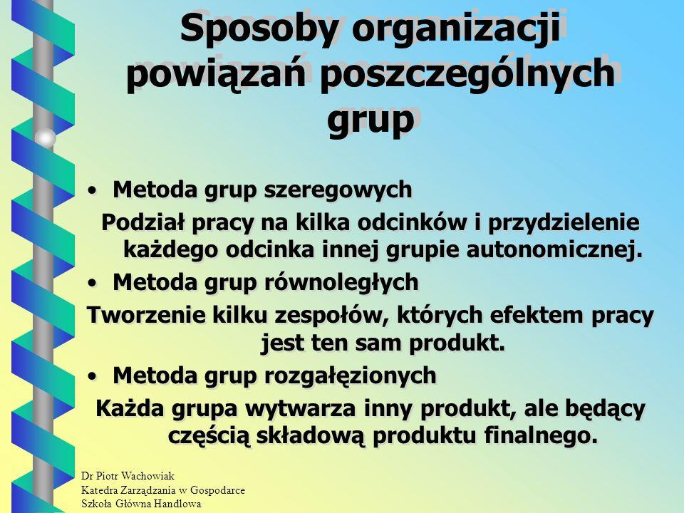 Dr Piotr Wachowiak Katedra Zarządzania w Gospodarce Szkoła Główna Handlowa Metoda grup autonomicznych - procedura Etap I: Rozpoznanie możliwości wdrażania grup autonomicznych.