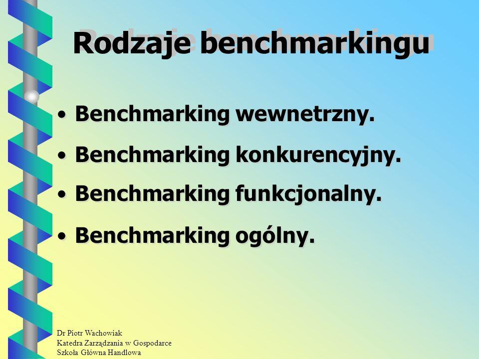 Dr Piotr Wachowiak Katedra Zarządzania w Gospodarce Szkoła Główna Handlowa Benchmarking Jest to proces ciągłej oceny produktów i usług i metod w stosunku do ich odpowiedników u najpoważniejszych konkurentów lub przedsiębiorstw postrzeganych jako przodujące
