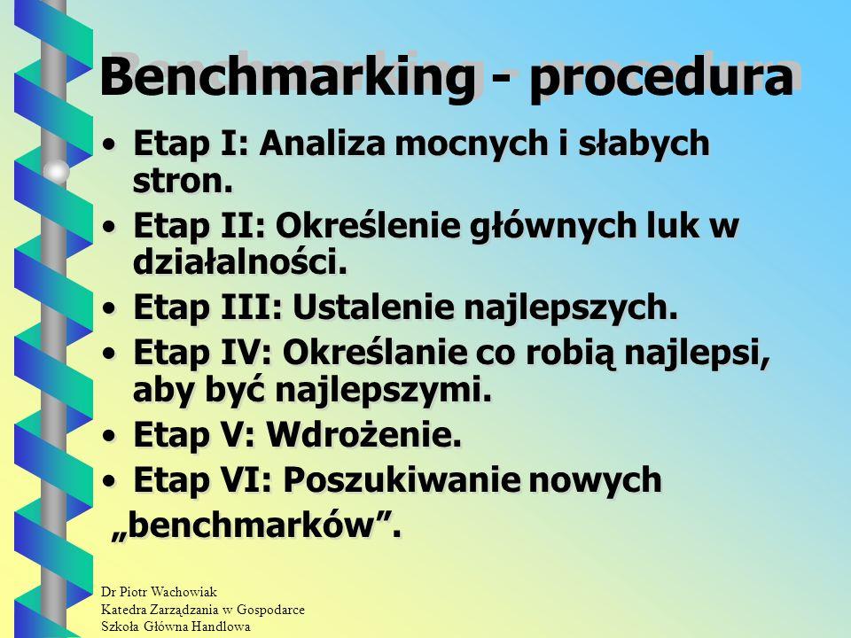 Dr Piotr Wachowiak Katedra Zarządzania w Gospodarce Szkoła Główna Handlowa Rodzaje benchmarkingu Benchmarking wewnetrzny.