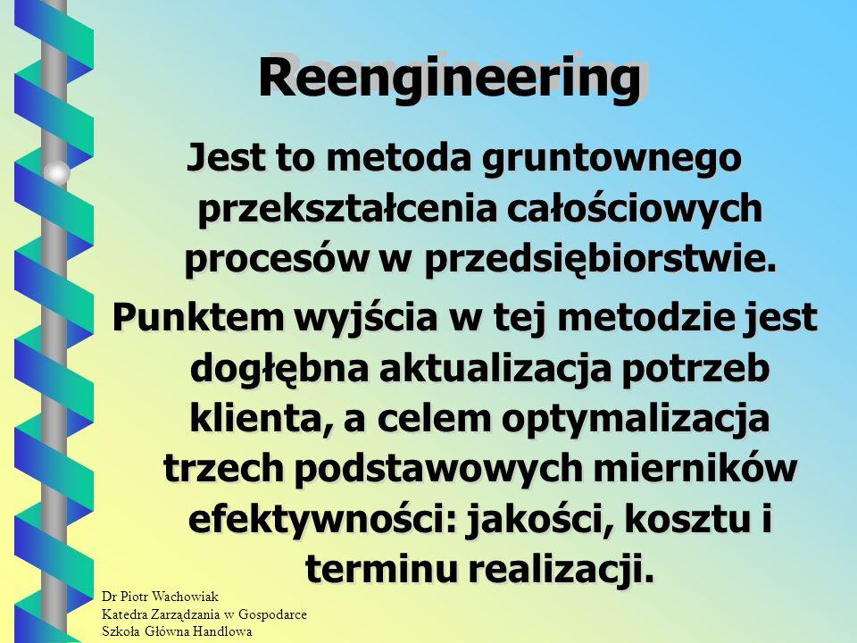 Dr Piotr Wachowiak Katedra Zarządzania w Gospodarce Szkoła Główna Handlowa Benchmarking - procedura Etap I: Analiza mocnych i słabych stron.