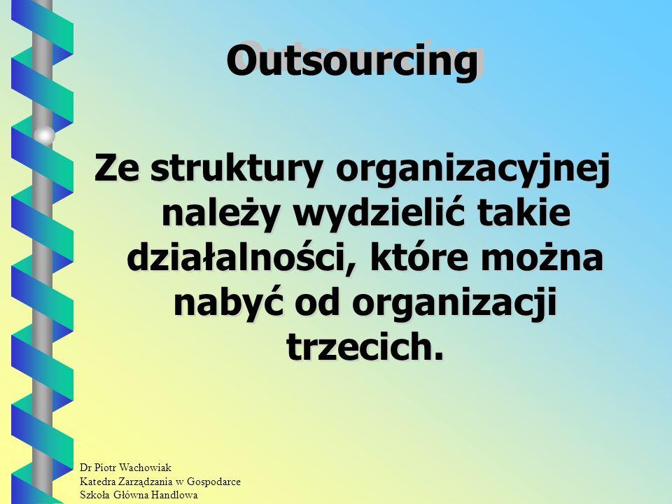 Dr Piotr Wachowiak Katedra Zarządzania w Gospodarce Szkoła Główna Handlowa Reengineering - procedura Etap I: Określenie wymagań klienta.