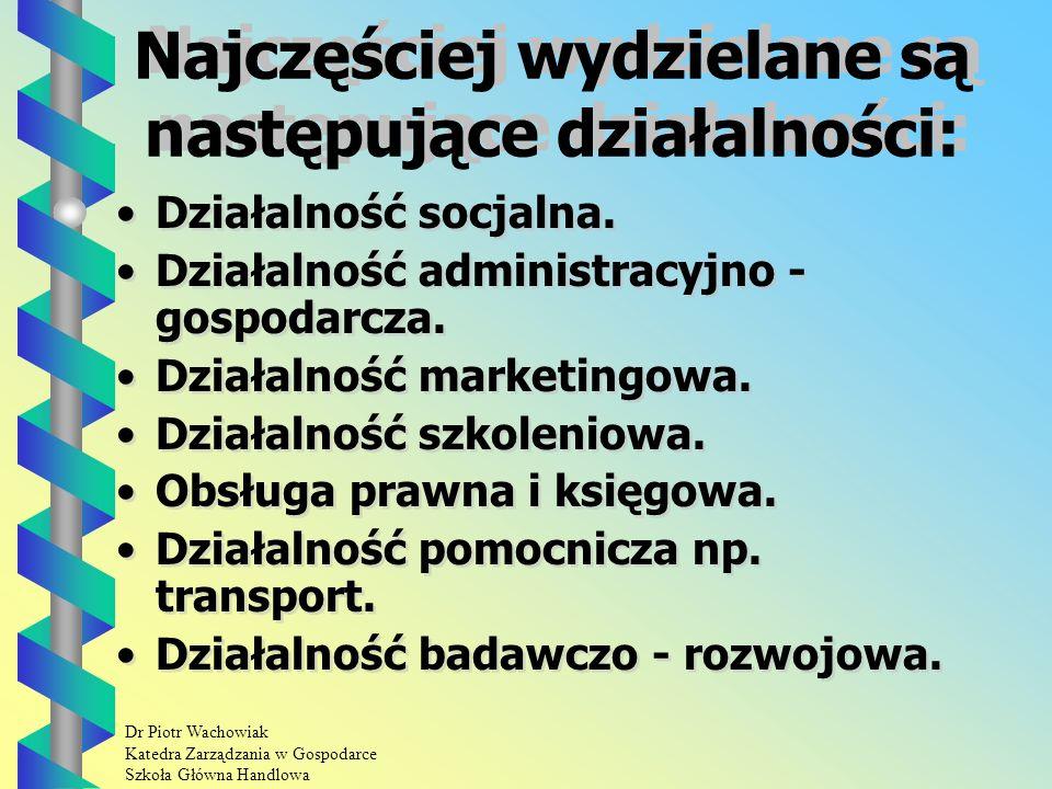 Dr Piotr Wachowiak Katedra Zarządzania w Gospodarce Szkoła Główna Handlowa Outsourcing Ze struktury organizacyjnej należy wydzielić takie działalności, które można nabyć od organizacji trzecich.