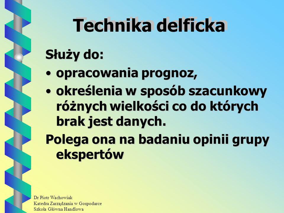 Dr Piotr Wachowiak Katedra Zarządzania w Gospodarce Szkoła Główna Handlowa Raport z badań Raport z badań powinien składać się z trzech części: opisu badania, opisu wyników badań, wnioskowej.