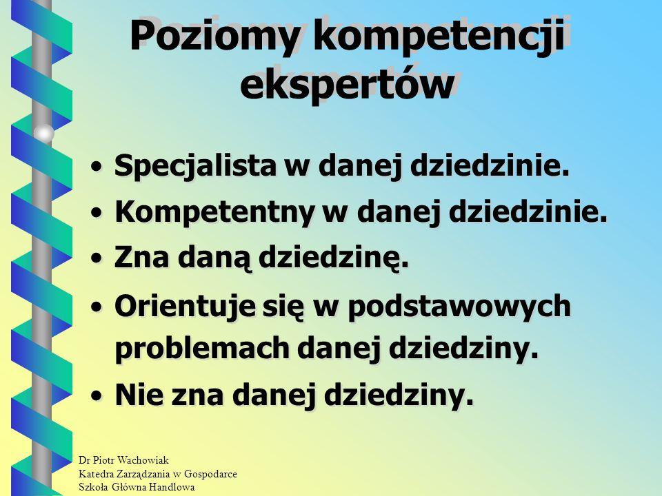 Dr Piotr Wachowiak Katedra Zarządzania w Gospodarce Szkoła Główna Handlowa Etap II Kwestionariusz I powinien zawierać następujące dane: informacje dot.