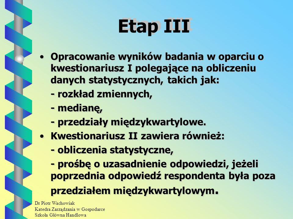 Dr Piotr Wachowiak Katedra Zarządzania w Gospodarce Szkoła Główna Handlowa Poziomy kompetencji ekspertów Specjalista w danej dziedzinie.