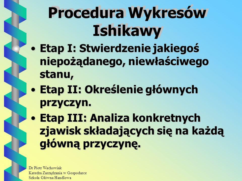 Dr Piotr Wachowiak Katedra Zarządzania w Gospodarce Szkoła Główna Handlowa Wykresy Ishikawy Jest to graficzna technika przedstawiania i analizy zależności przyczynowo - skutkowych przy pomocy specjalnego wykresu.