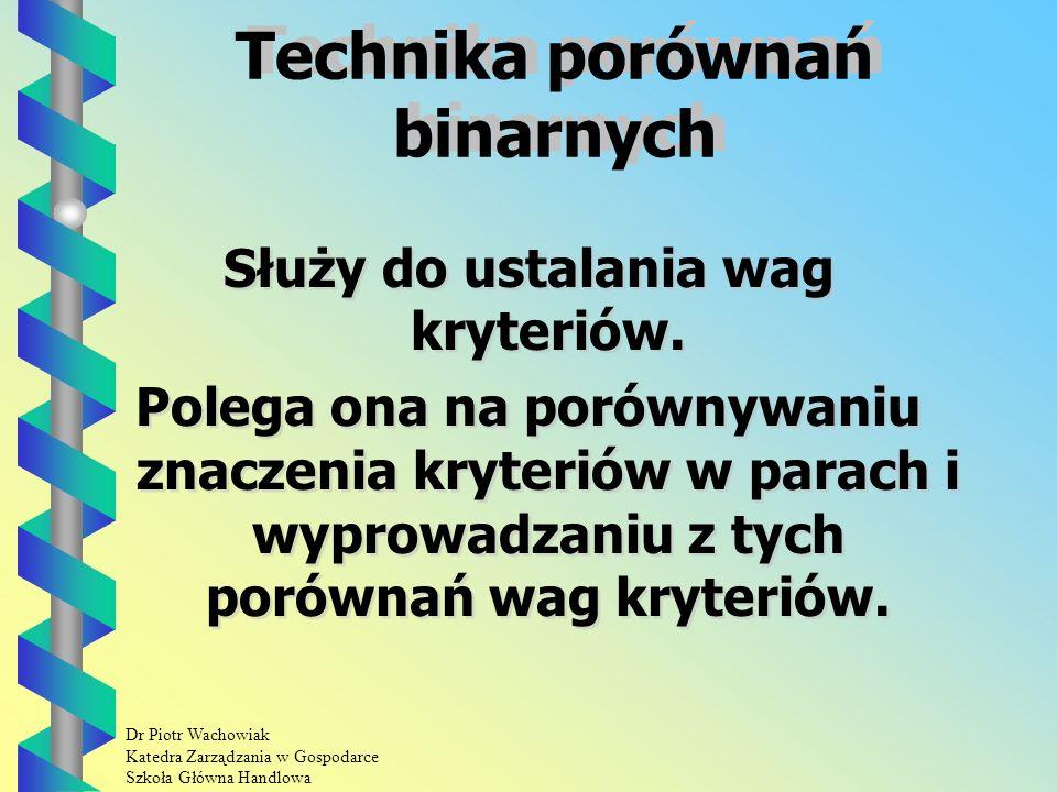Dr Piotr Wachowiak Katedra Zarządzania w Gospodarce Szkoła Główna Handlowa Ekspansywność osoby i grupy Ekspansywność osoby Ekspansywność grupy
