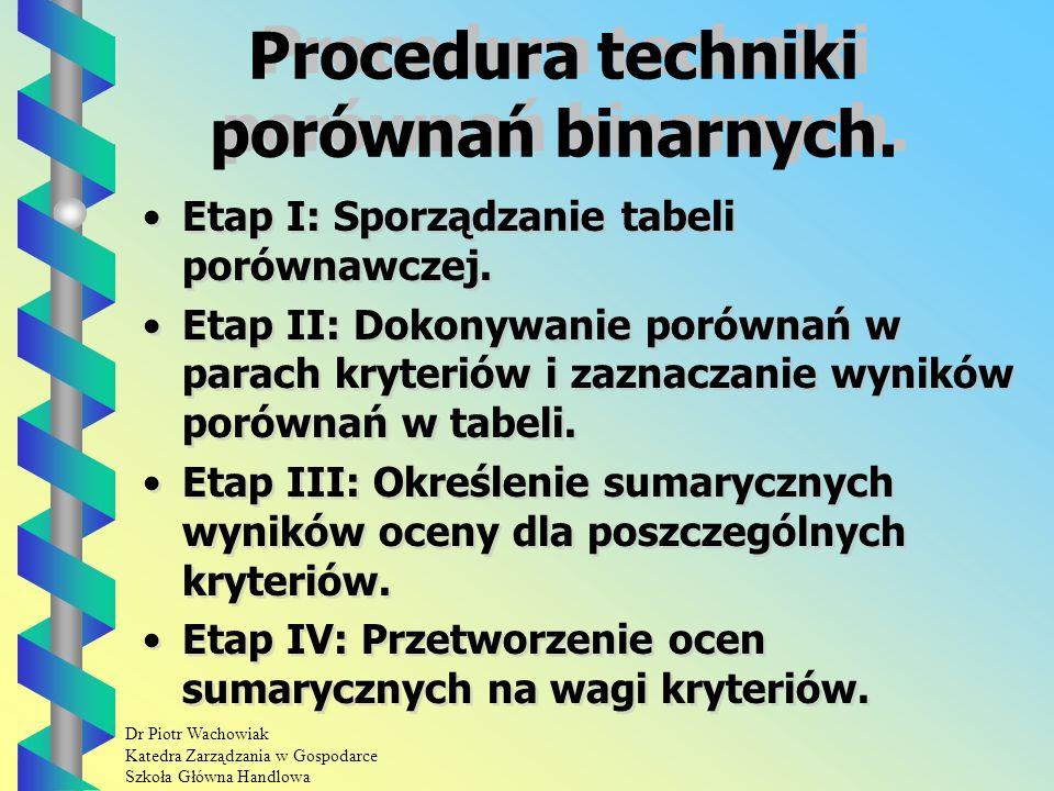 Dr Piotr Wachowiak Katedra Zarządzania w Gospodarce Szkoła Główna Handlowa Technika porównań binarnych Technika porównań binarnych Służy do ustalania wag kryteriów.