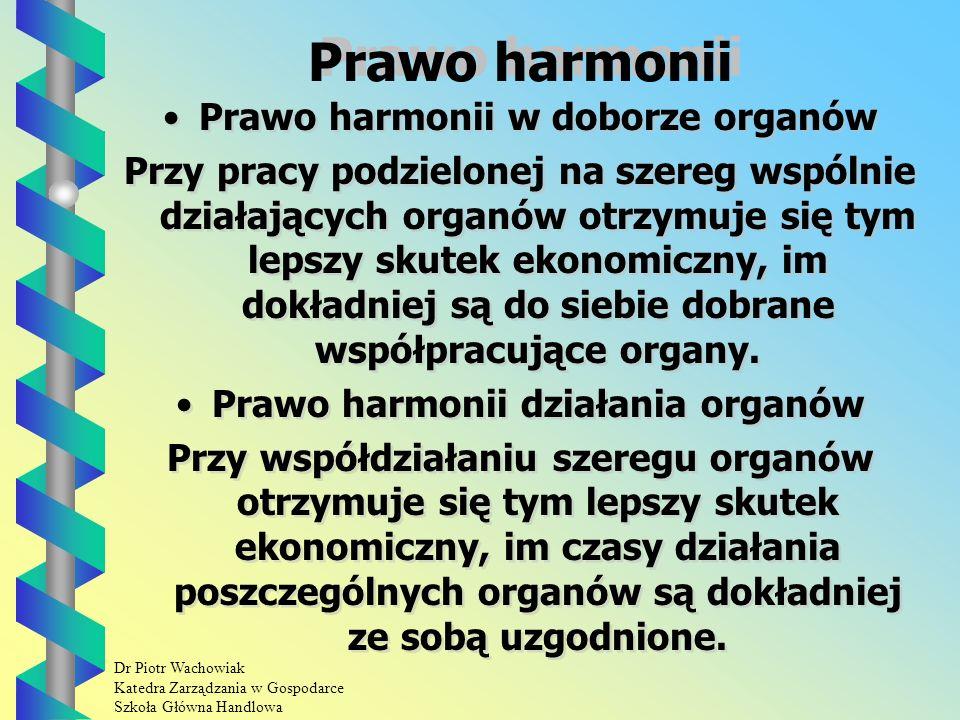 Dr Piotr Wachowiak Katedra Zarządzania w Gospodarce Szkoła Główna Handlowa Harmonogram K.