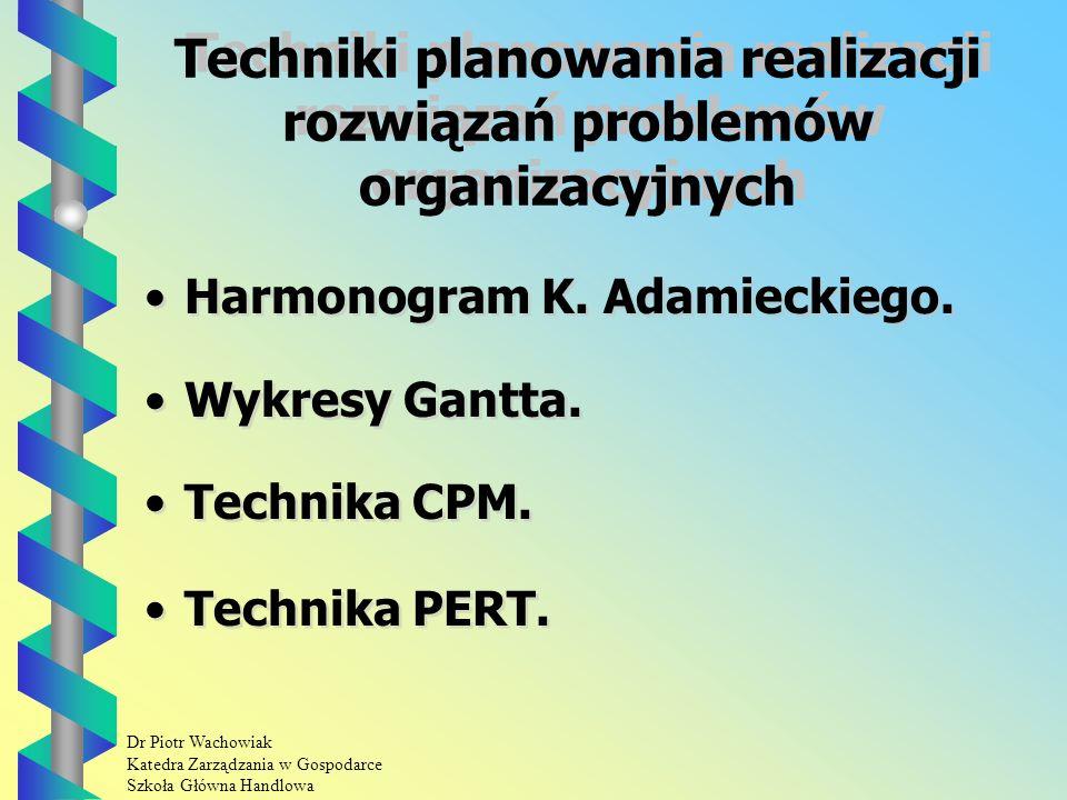 Dr Piotr Wachowiak Katedra Zarządzania w Gospodarce Szkoła Główna Handlowa Techniki planowania realizacji rozwiązań problemów organizacyjnych Harmonogram K.
