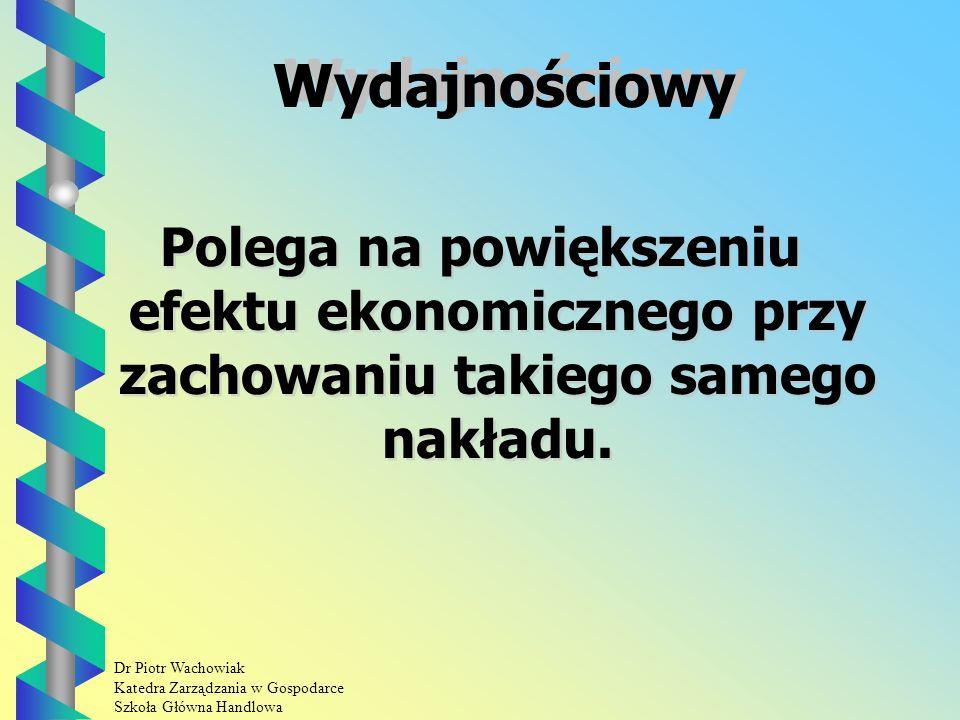 Dr Piotr Wachowiak Katedra Zarządzania w Gospodarce Szkoła Główna Handlowa Oszczędnościowy Polega na utrzymaniu tego samego efektu ekonomicznego zmniejszonym nakładem pracy i środków.