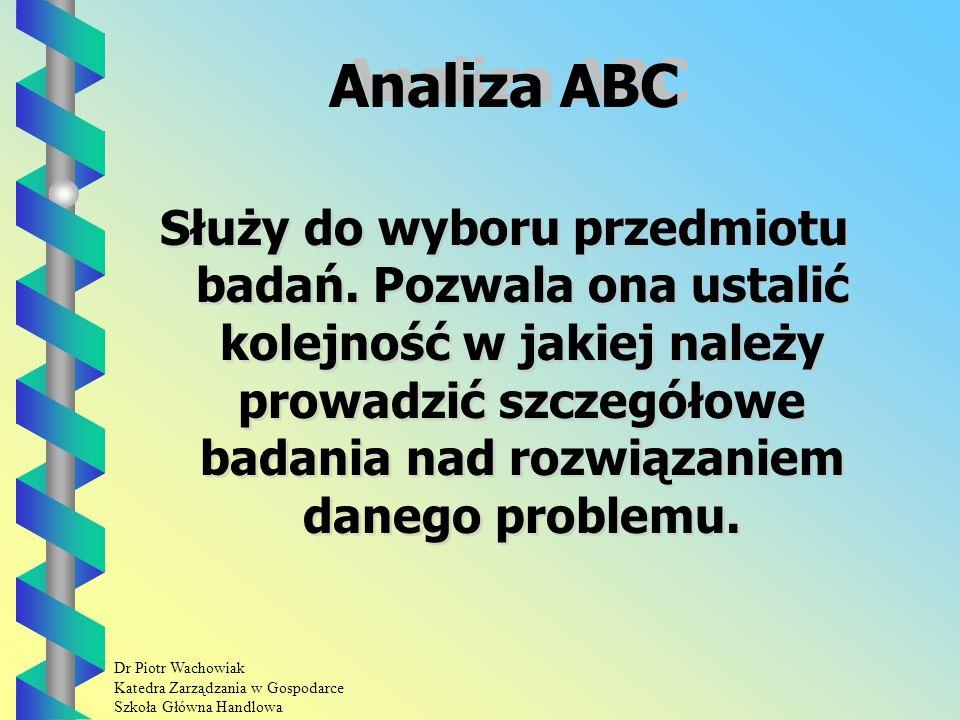 Dr Piotr Wachowiak Katedra Zarządzania w Gospodarce Szkoła Główna Handlowa Burza mózgów Procedura: Etap I: Sformułowanie problemu.