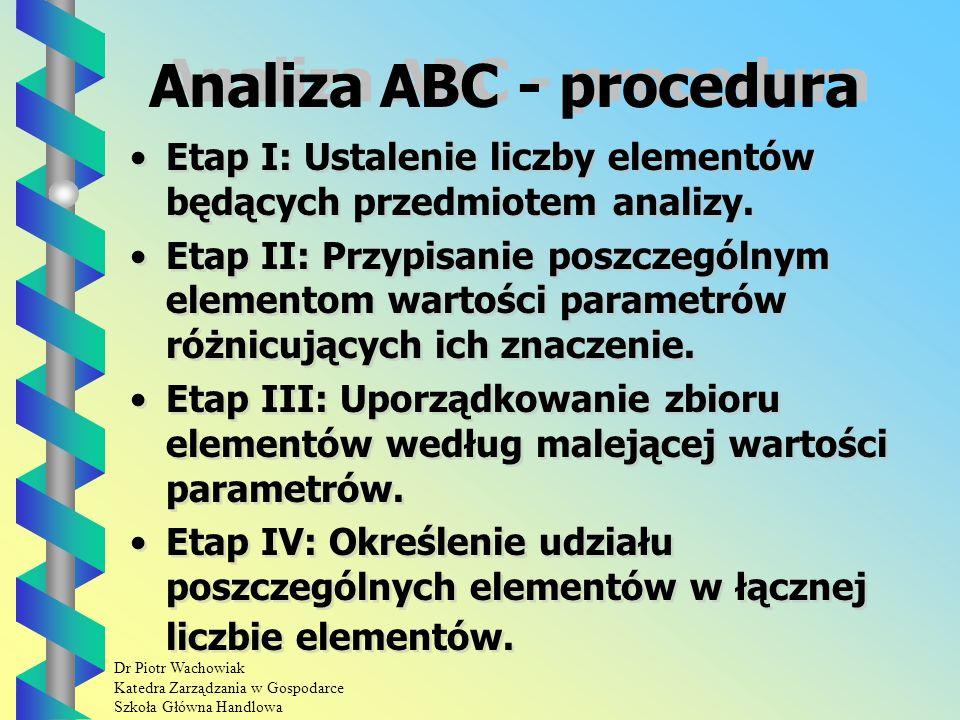 Dr Piotr Wachowiak Katedra Zarządzania w Gospodarce Szkoła Główna Handlowa Analiza ABC - procedura Etap I: Ustalenie liczby elementów będących przedmiotem analizy.