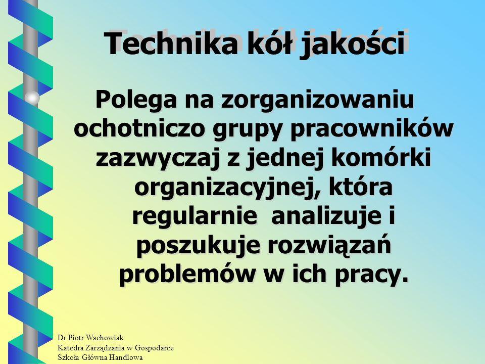 Dr Piotr Wachowiak Katedra Zarządzania w Gospodarce Szkoła Główna Handlowa Technika obrad - procedura Etap III: Końcowy - podsumowanie obrad, - prezentacja protokołu, - podziękowanie uczestnikom obrad, - konferencja prasowa.