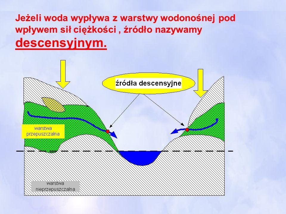 Jeżeli woda wypływa z warstwy wodonośnej pod wpływem sił ciężkości, źródło nazywamy descensyjnym.
