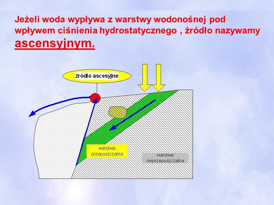 Jeżeli woda wypływa z warstwy wodonośnej pod wpływem ciśnienia hydrostatycznego, źródło nazywamy ascensyjnym.