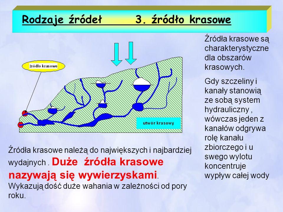 Rodzaje źródeł3. źródło krasowe Źródła krasowe są charakterystyczne dla obszarów krasowych. Gdy szczeliny i kanały stanowią ze sobą system hydrauliczn