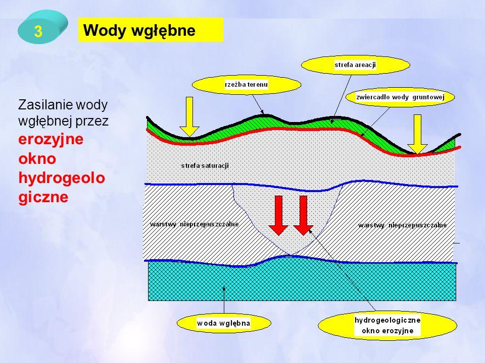 3 Wody wgłębne Zasilanie wody wgłębnej przez erozyjne okno hydrogeolo giczne