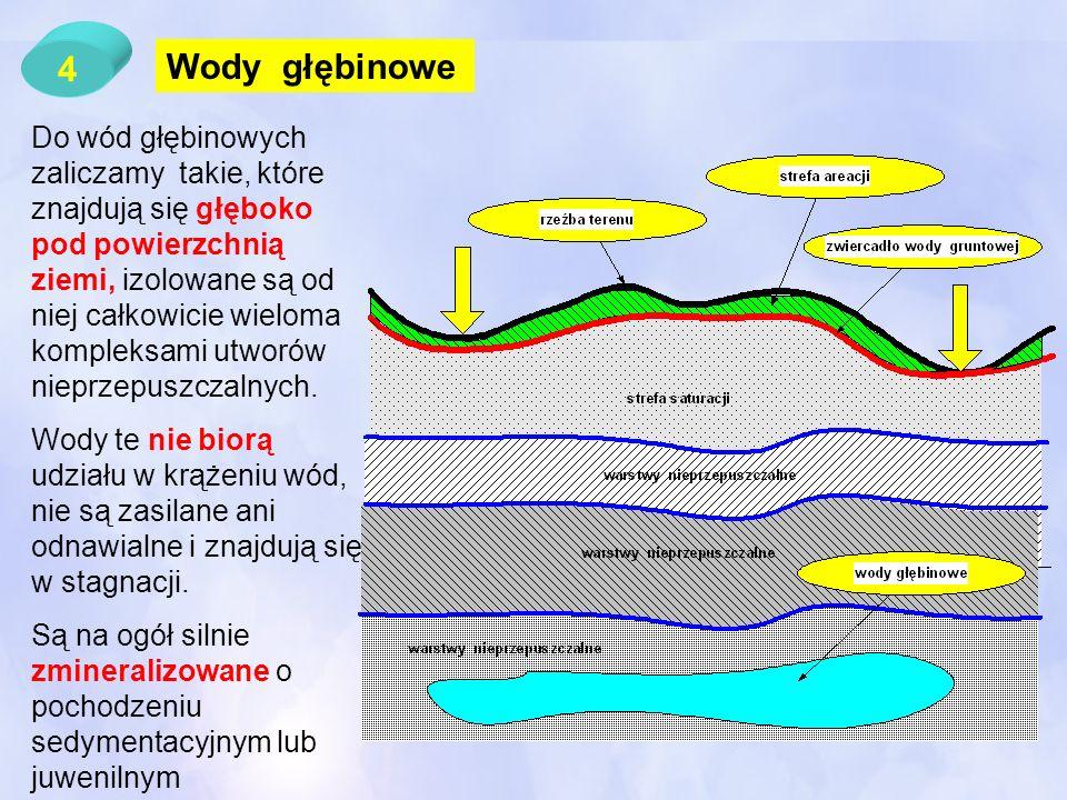 4 Wody głębinowe Do wód głębinowych zaliczamy takie, które znajdują się głęboko pod powierzchnią ziemi, izolowane są od niej całkowicie wieloma komple
