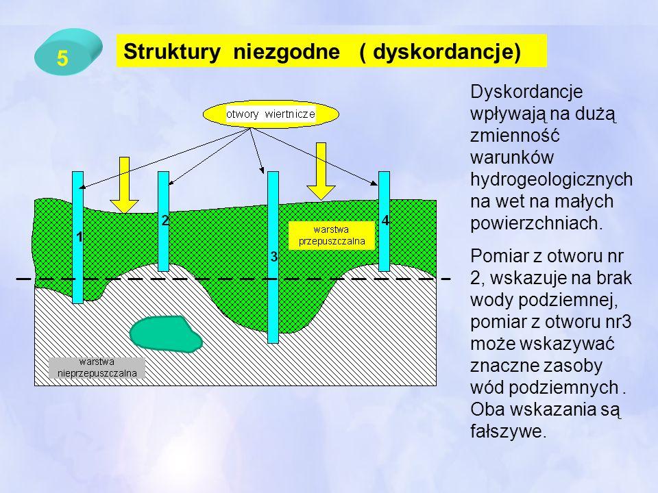 5 Struktury niezgodne ( dyskordancje) Dyskordancje wpływają na dużą zmienność warunków hydrogeologicznych na wet na małych powierzchniach. Pomiar z ot