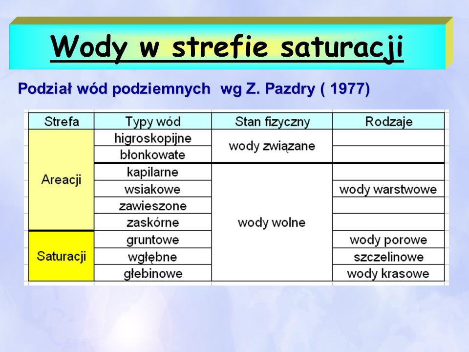 Podział wód podziemnych wg Z. Pazdry ( 1977)