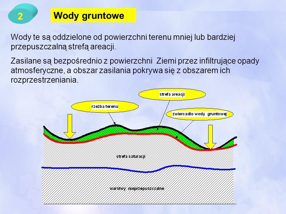 2 Wody gruntowe Wody te są oddzielone od powierzchni terenu mniej lub bardziej przepuszczalną strefą areacji. Zasilane są bezpośrednio z powierzchni Z