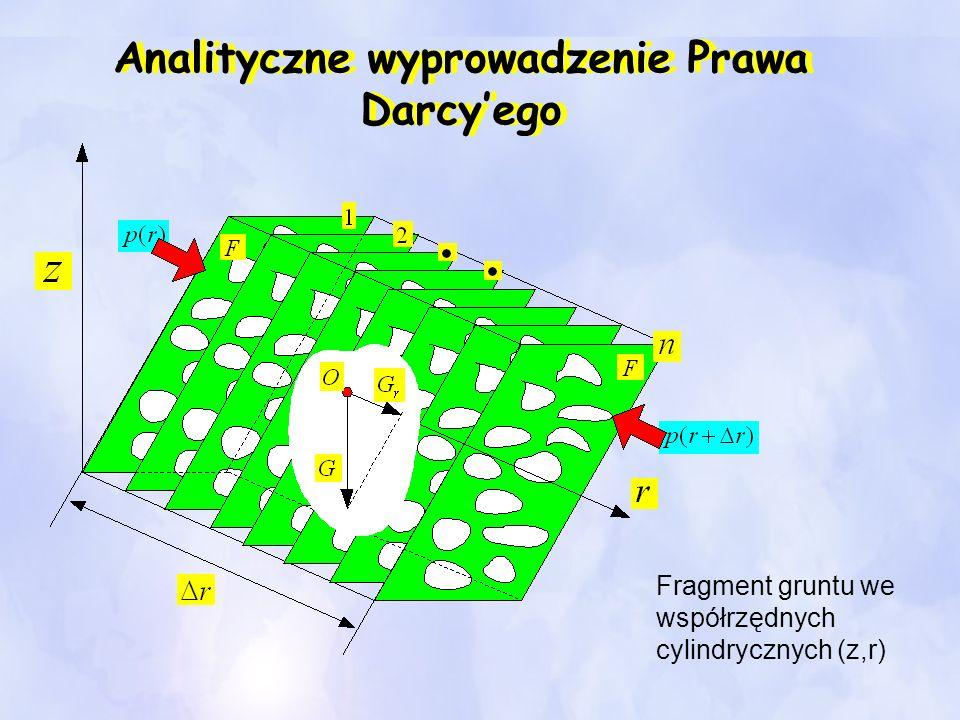 Analityczne wyprowadzenie Prawa Darcyego Fragment gruntu we współrzędnych cylindrycznych (z,r)