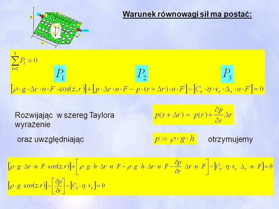 Warunek równowagi sił ma postać: Rozwijając w szereg Taylora wyrażenie oraz uwzględniającotrzymujemy