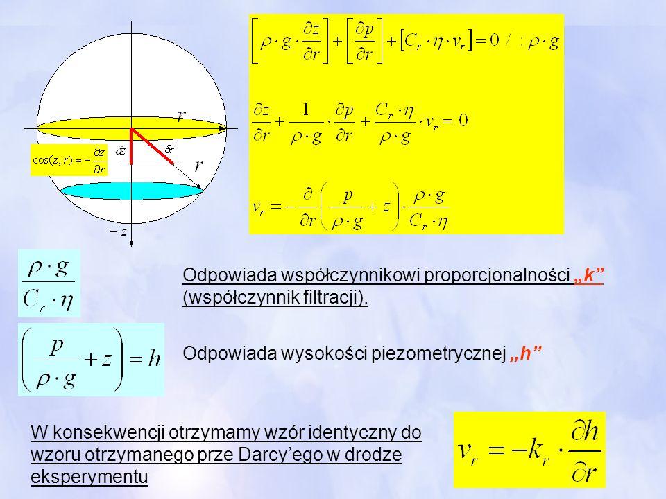 Odpowiada współczynnikowi proporcjonalności k (współczynnik filtracji). Odpowiada wysokości piezometrycznej h W konsekwencji otrzymamy wzór identyczny
