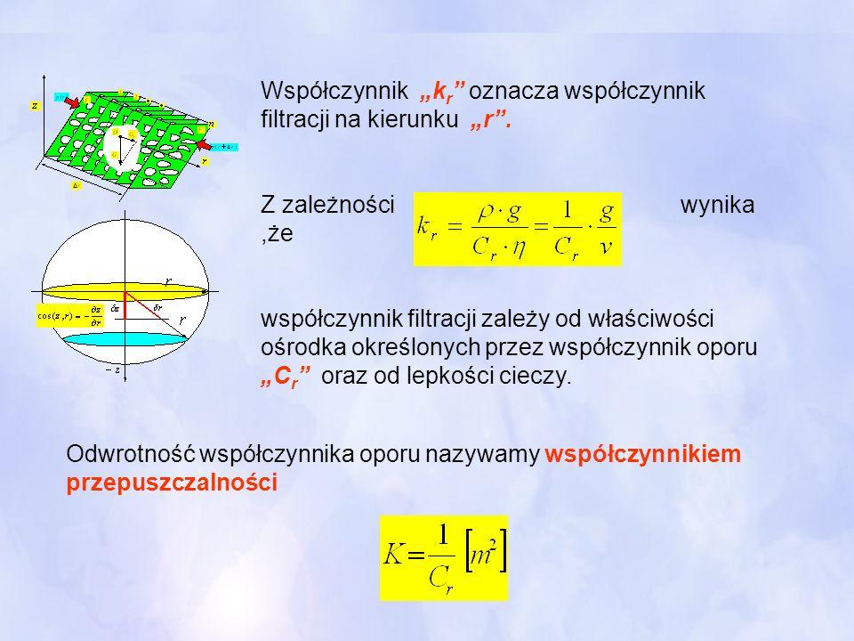 Współczynnik k r oznacza współczynnik filtracji na kierunku r. Z zależności wynika,że współczynnik filtracji zależy od właściwości ośrodka określonych