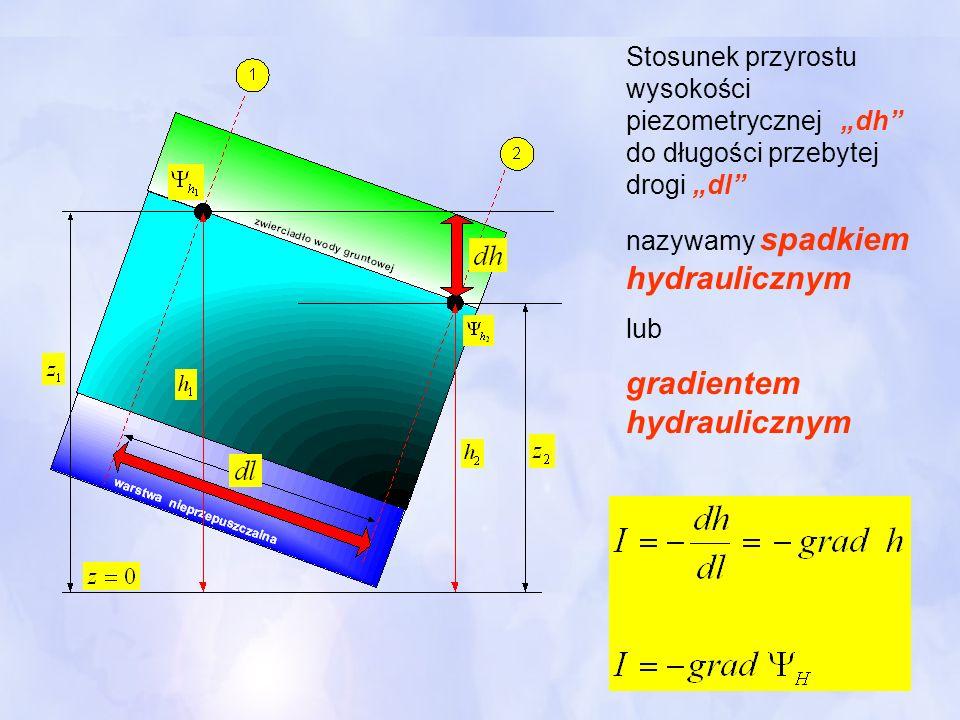 Stosunek przyrostu wysokości piezometrycznej dh do długości przebytej drogi dl nazywamy spadkiem hydraulicznym lub gradientem hydraulicznym