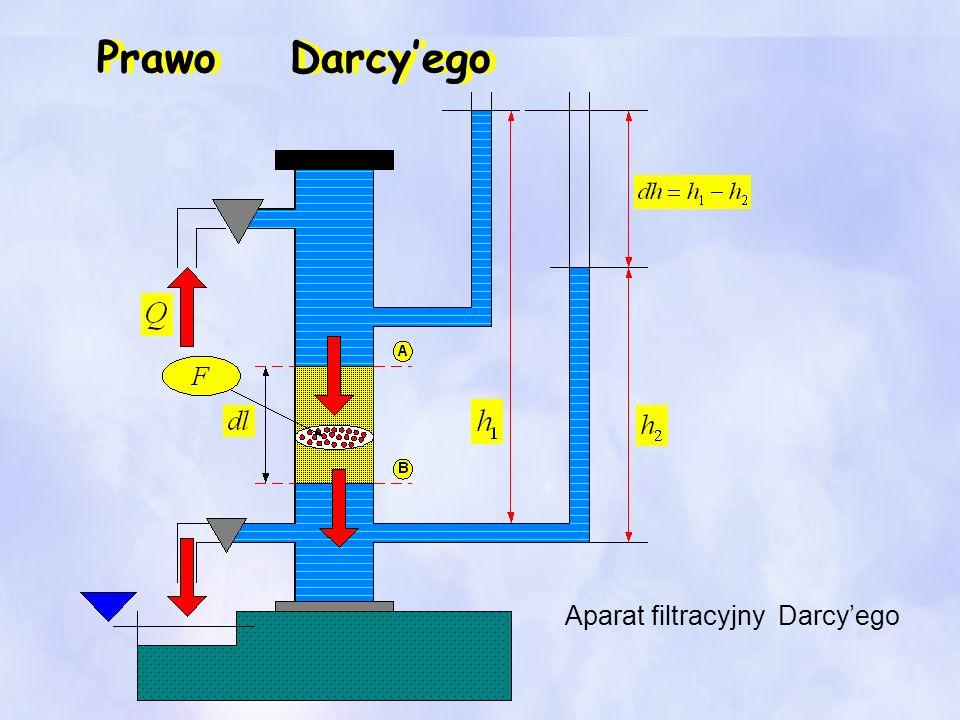 Prawo Darcyego Aparat filtracyjny Darcyego