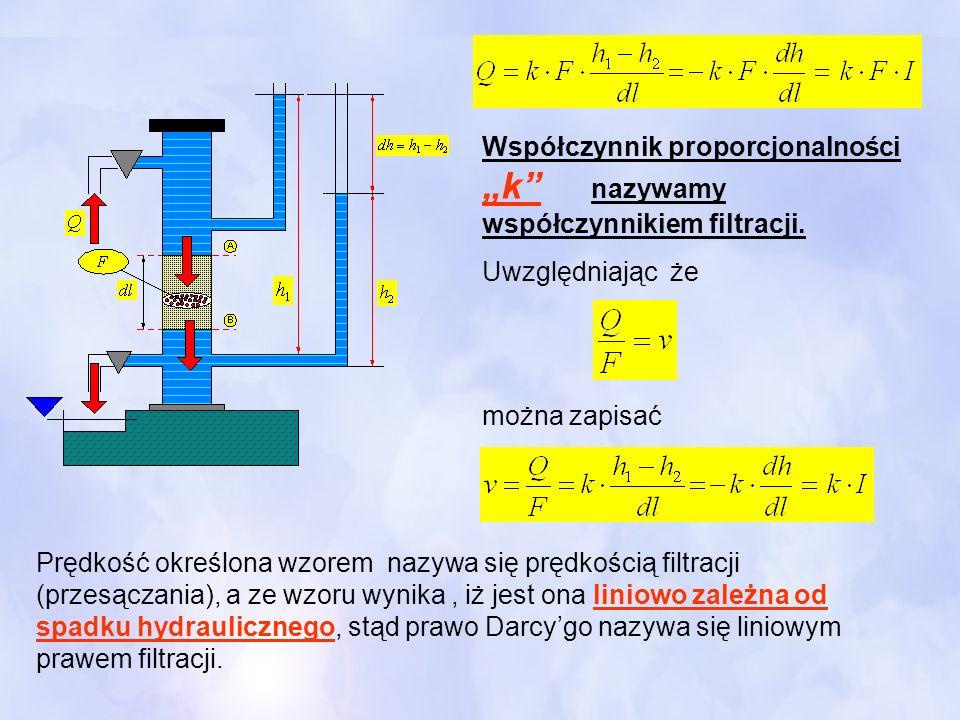 Współczynnik proporcjonalności k nazywamy współczynnikiem filtracji. Uwzględniając że można zapisać Prędkość określona wzorem nazywa się prędkością fi