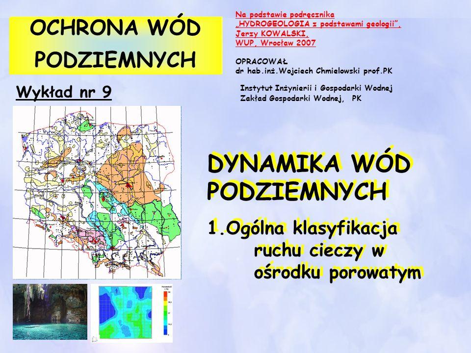 Wykład nr 9 OCHRONA WÓD PODZIEMNYCH OCHRONA WÓD PODZIEMNYCH DYNAMIKA WÓD PODZIEMNYCH 1.Ogólna klasyfikacja ruchu cieczy w ośrodku porowatym DYNAMIKA W