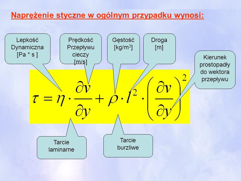 Naprężenie styczne w ogólnym przypadku wynosi: Tarcie laminarne Tarcie burzliwe Lepkość Dynamiczna [Pa * s ] Prędkość Przepływu cieczy [m/s] Gęstość [