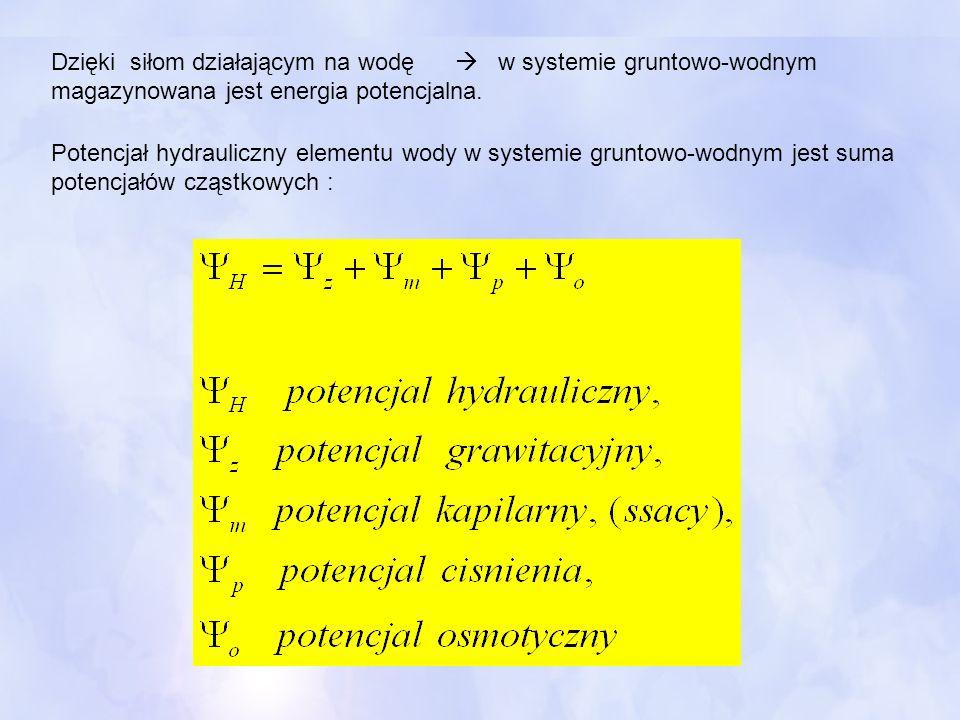 Dzięki siłom działającym na wodę w systemie gruntowo-wodnym magazynowana jest energia potencjalna. Potencjał hydrauliczny elementu wody w systemie gru