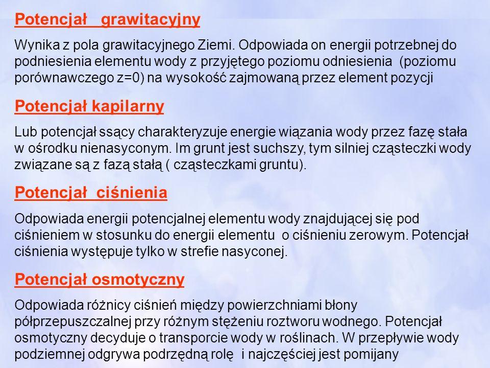 Potencjał grawitacyjny Wynika z pola grawitacyjnego Ziemi. Odpowiada on energii potrzebnej do podniesienia elementu wody z przyjętego poziomu odniesie