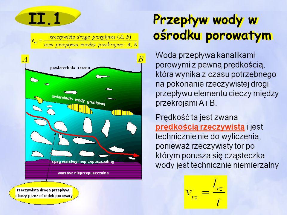 II.1 Przepływ wody w ośrodku porowatym Woda przepływa kanalikami porowymi z pewną prędkością, która wynika z czasu potrzebnego na pokonanie rzeczywist