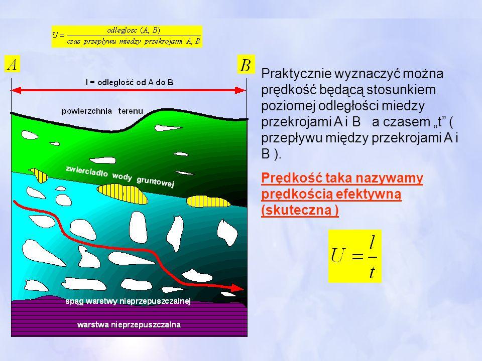 Praktycznie wyznaczyć można prędkość będącą stosunkiem poziomej odległości miedzy przekrojami A i B a czasem t ( przepływu między przekrojami A i B ).