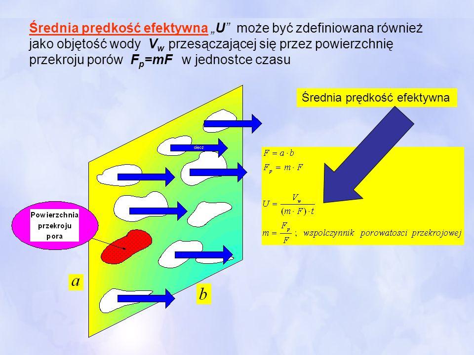 Średnia prędkość efektywna U może być zdefiniowana również jako objętość wody V w przesączającej się przez powierzchnię przekroju porów F p =mF w jedn