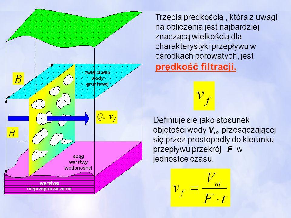 Trzecią prędkością, która z uwagi na obliczenia jest najbardziej znaczącą wielkością dla charakterystyki przepływu w ośrodkach porowatych, jest prędko
