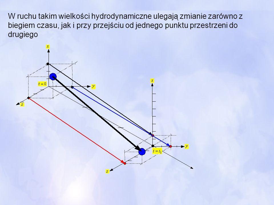 W ruchu takim wielkości hydrodynamiczne ulegają zmianie zarówno z biegiem czasu, jak i przy przejściu od jednego punktu przestrzeni do drugiego