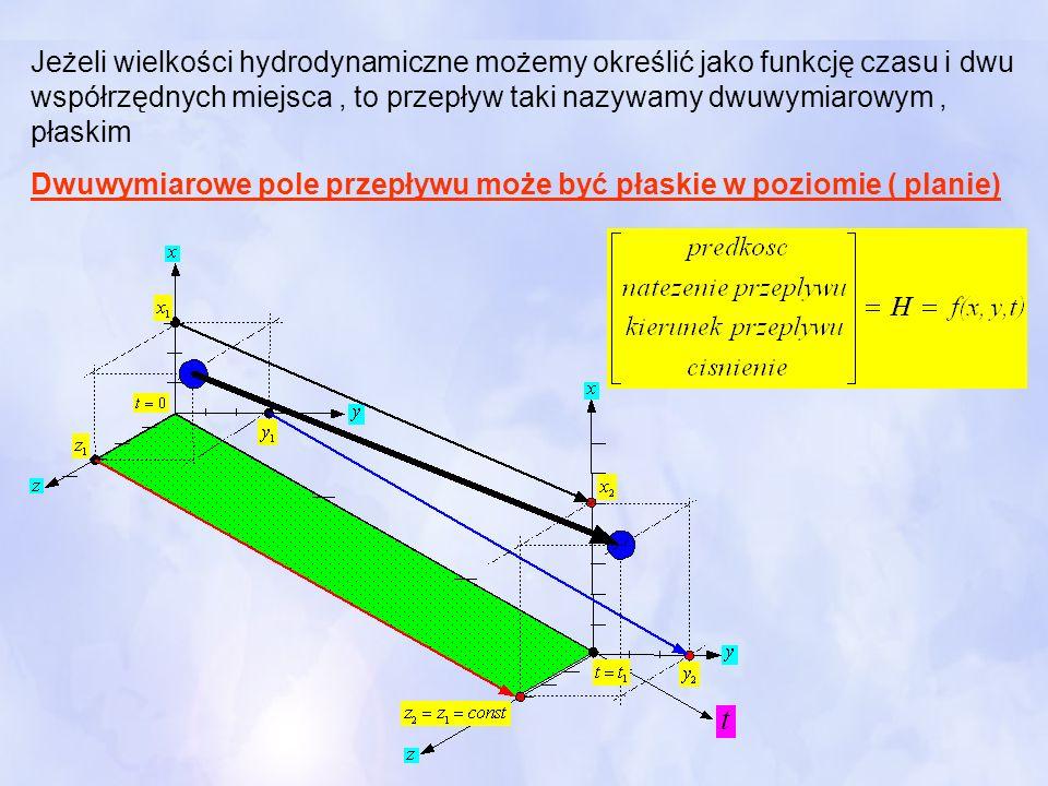 Jeżeli wielkości hydrodynamiczne możemy określić jako funkcję czasu i dwu współrzędnych miejsca, to przepływ taki nazywamy dwuwymiarowym, płaskim Dwuw