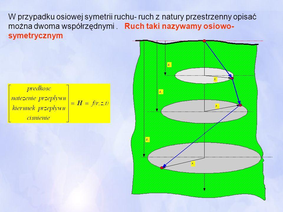 W przypadku osiowej symetrii ruchu- ruch z natury przestrzenny opisać można dwoma współrzędnymi. Ruch taki nazywamy osiowo- symetrycznym