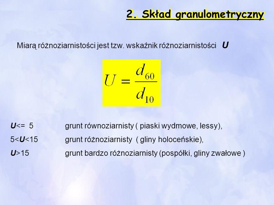 2. Skład granulometryczny Miarą różnoziarnistości jest tzw. wskaźnik różnoziarnistości U U<= 5grunt równoziarnisty ( piaski wydmowe, lessy), 5<U<15gru