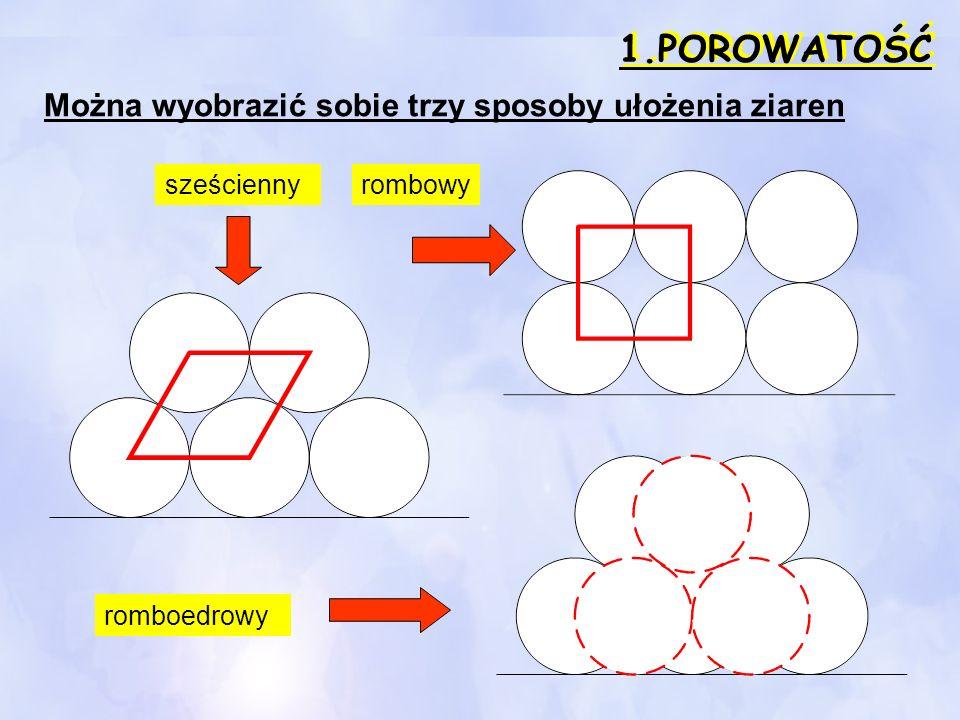 1.POROWATOŚĆ Można wyobrazić sobie trzy sposoby ułożenia ziaren sześciennyrombowy romboedrowy