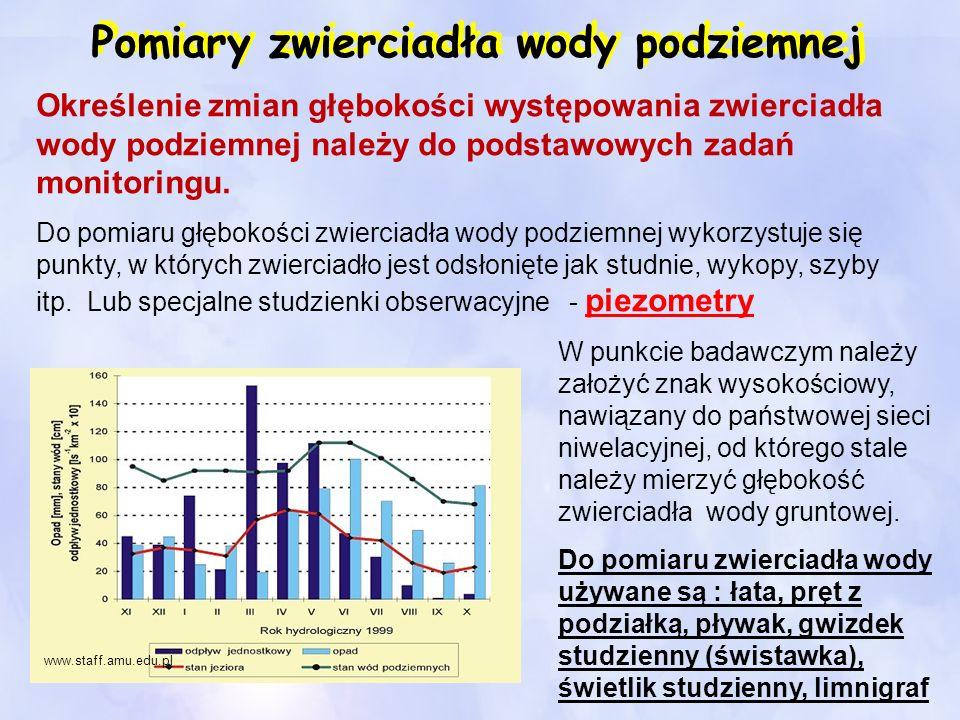 Pomiary zwierciadła wody podziemnej www.staff.amu.edu.pl Określenie zmian głębokości występowania zwierciadła wody podziemnej należy do podstawowych z